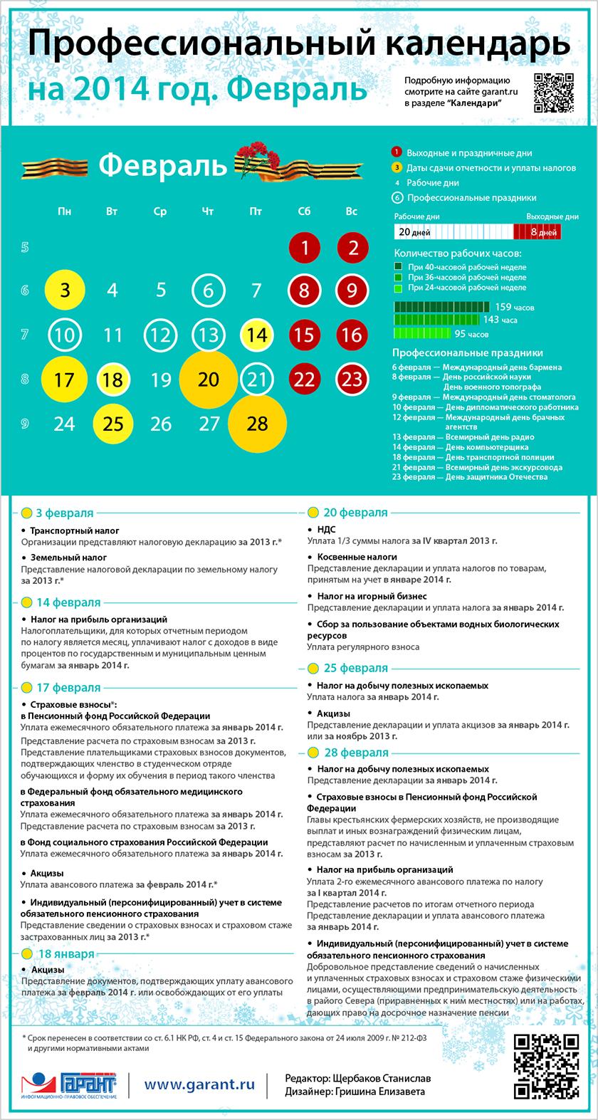 Календарь праздников по профессиям в россии
