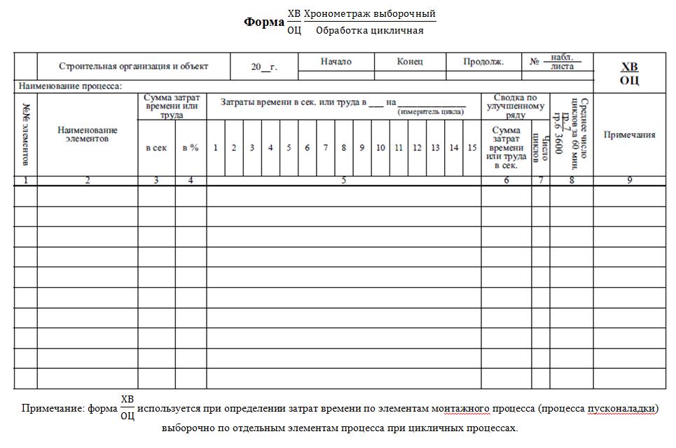Гарант единые тарифно-квалификационные справочники
