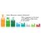 53% респондентов одобряют введение института налоговых консультантов