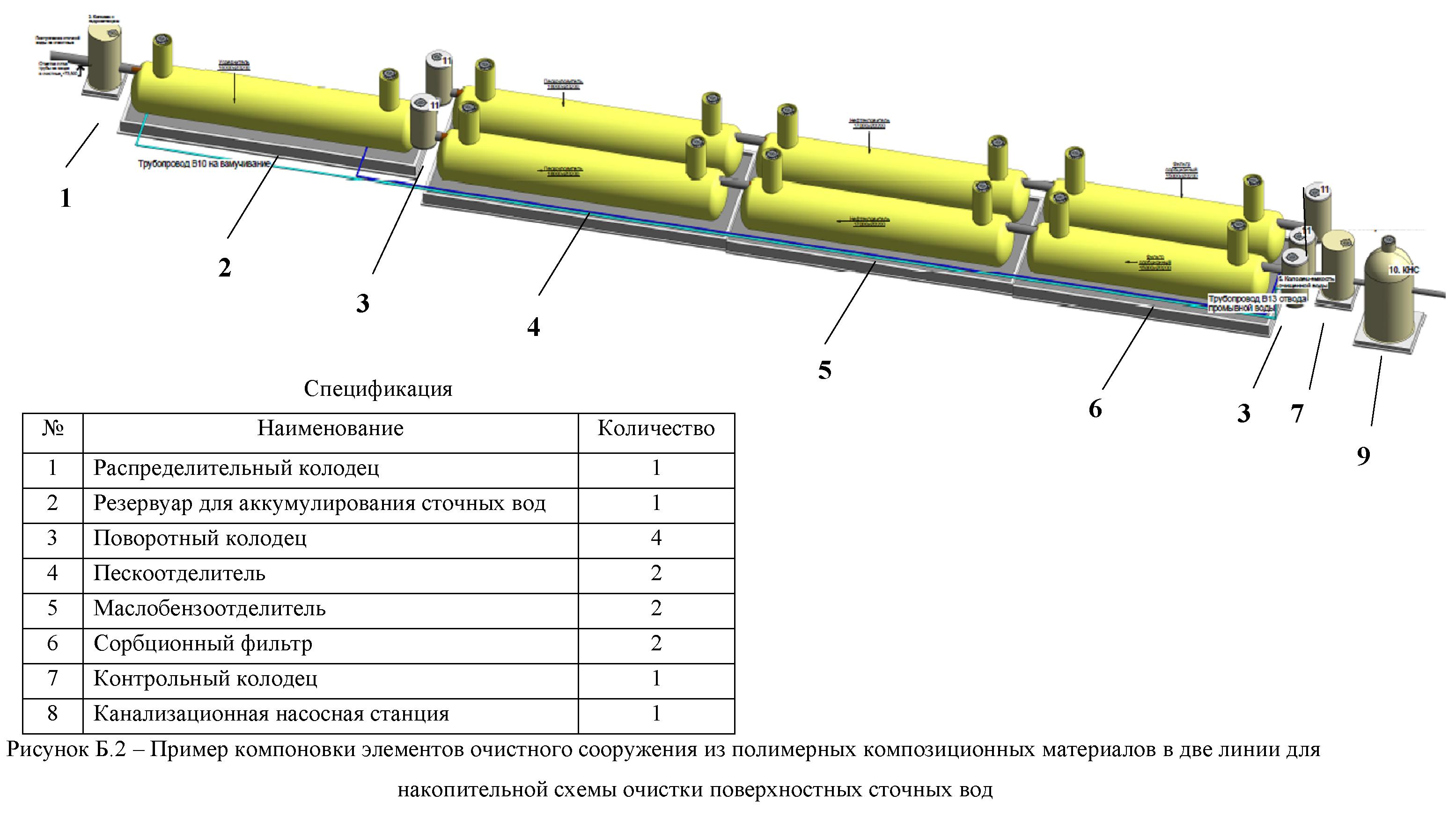 журнал учета наружного осмотра трубопроводов образец