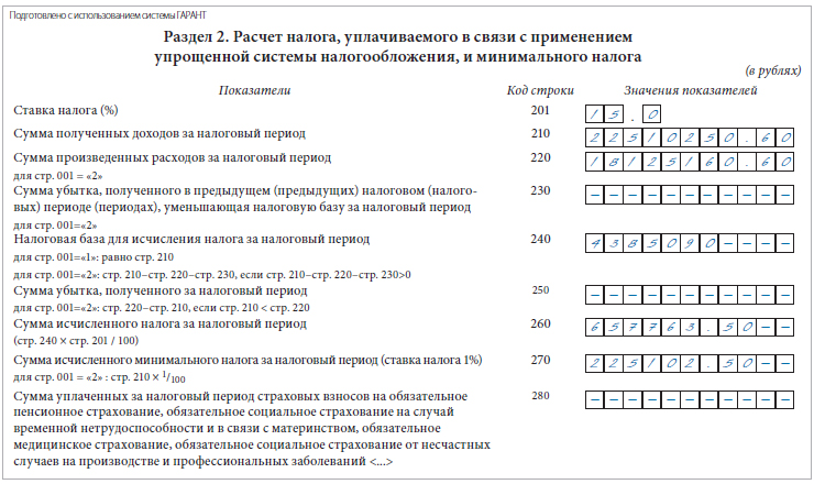 статьи 80 налогового кодекса рф