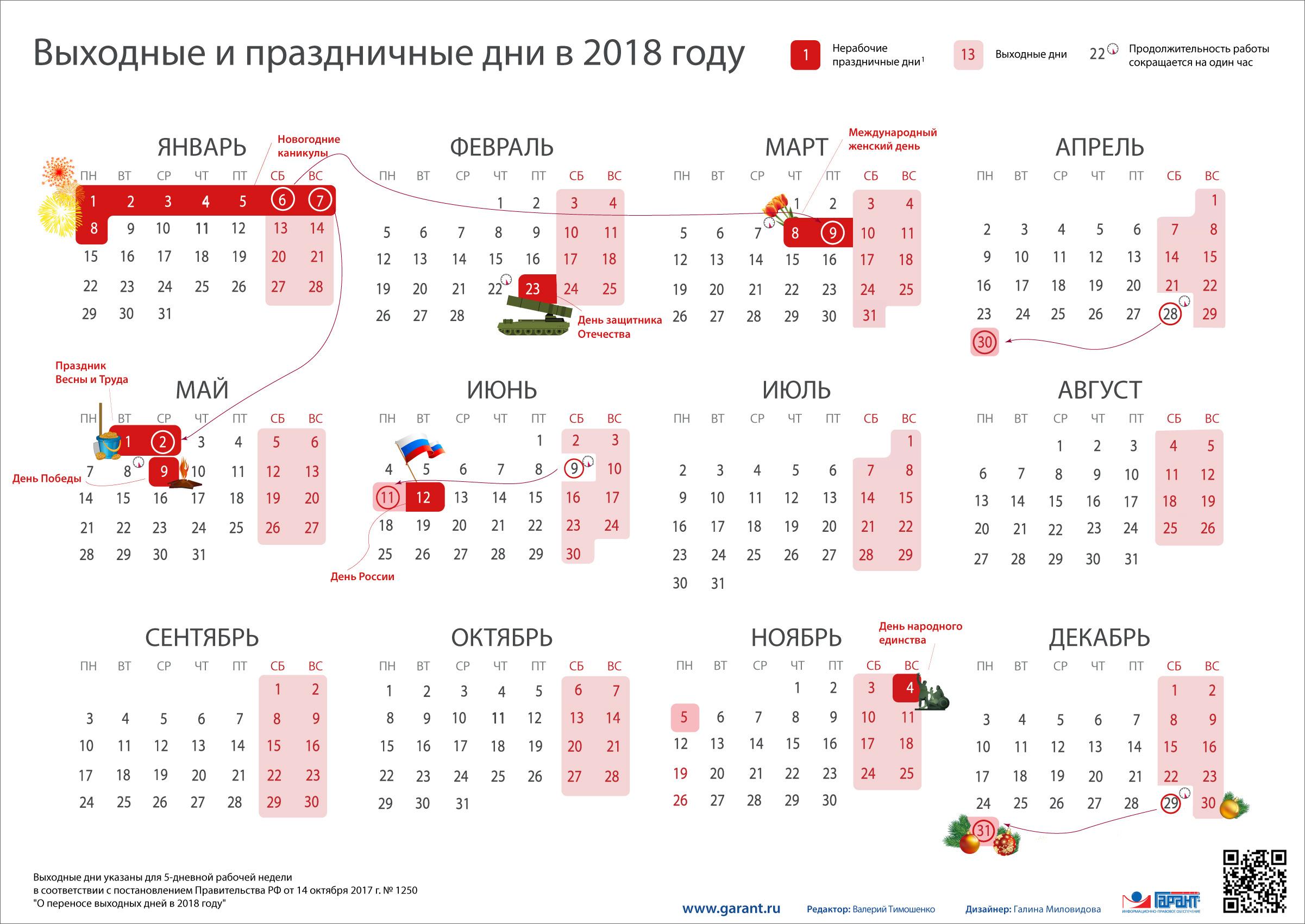 Как отдохнут казахстанцы в 2018 году