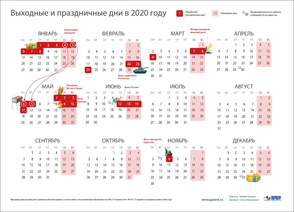Как россияне будут работать и отдыхать в 2020 году: календарь рабочих и выходных дней