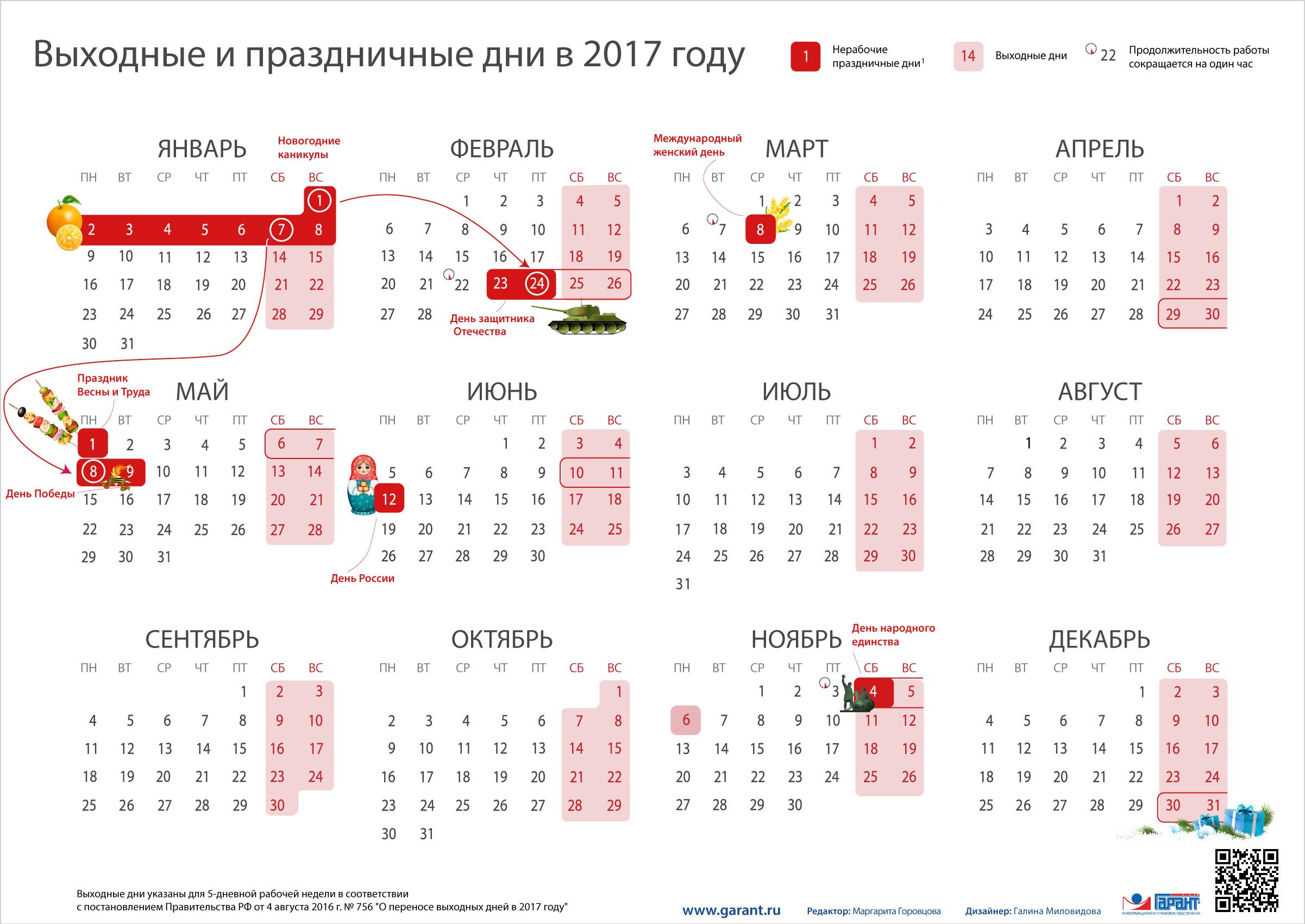 3 червня по церковному календарю