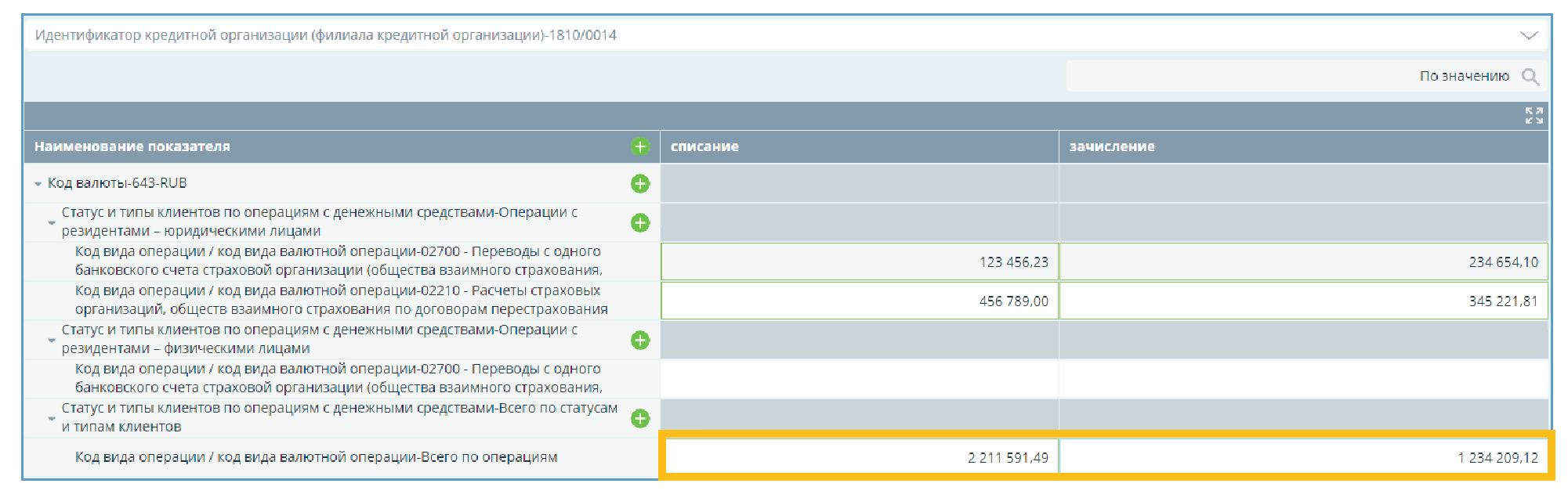 совкомбанк онлайн заявка на кредит наличными калькулятор