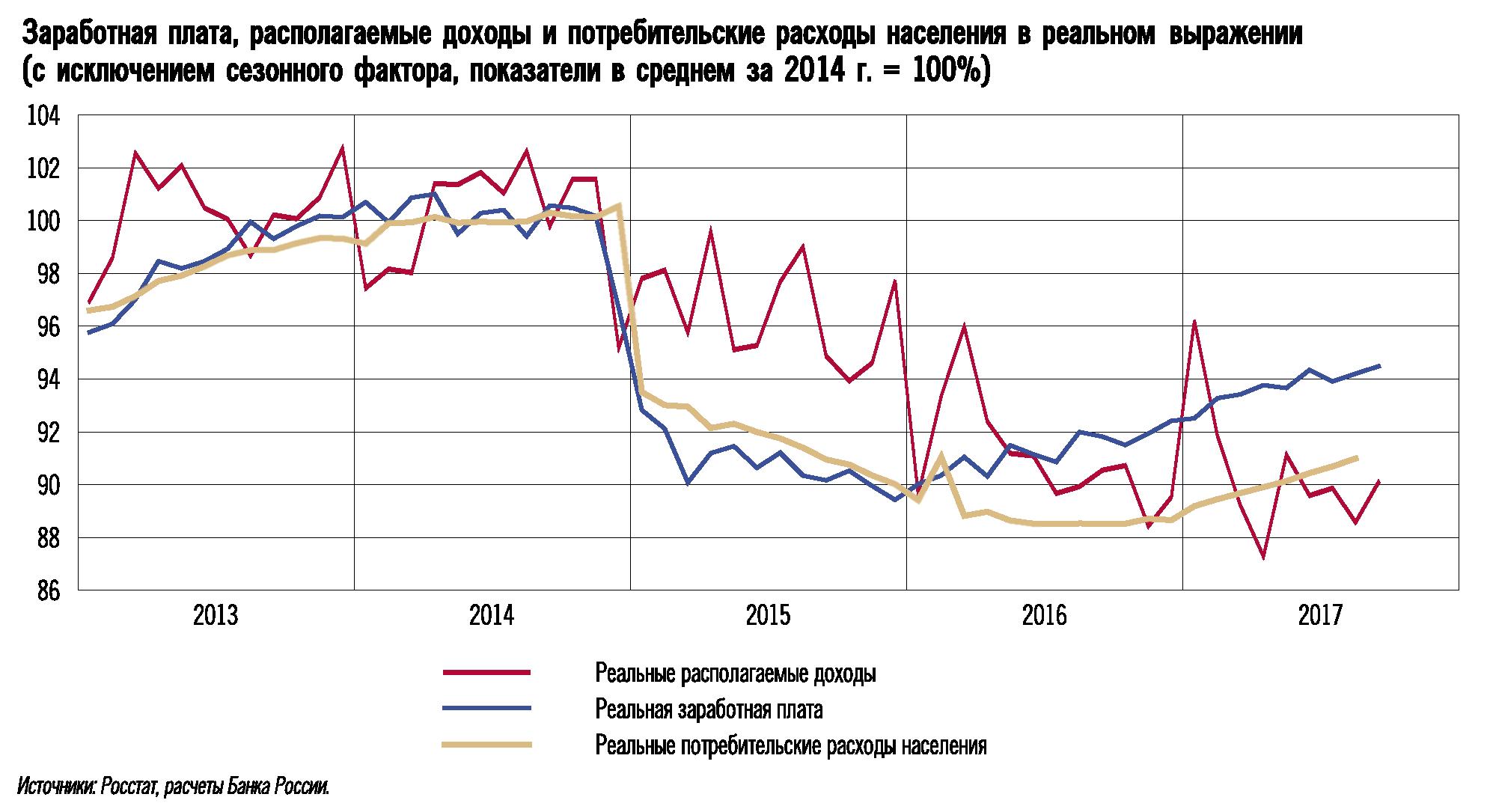 Иностранная кредитная организация центральный банк