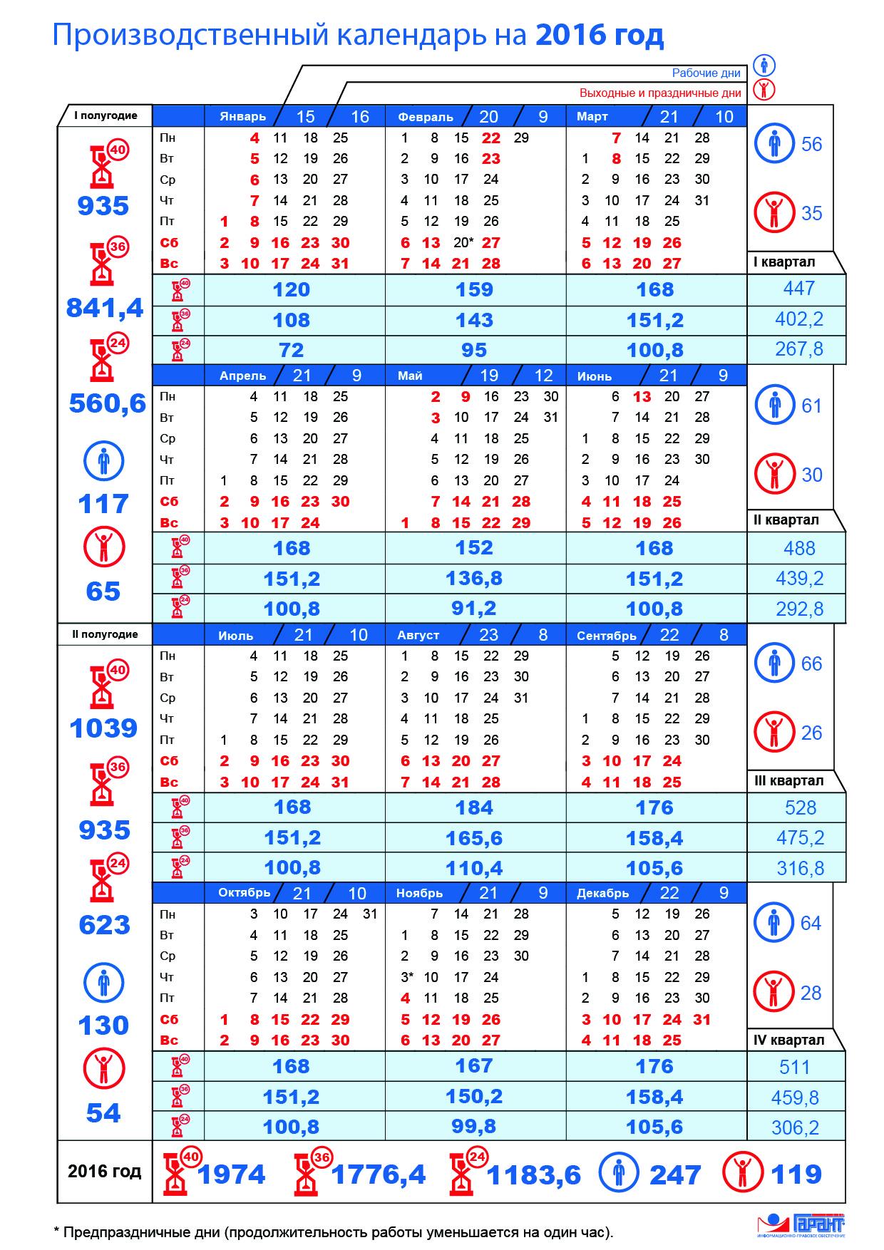 Распечатать календарь на 1992 год