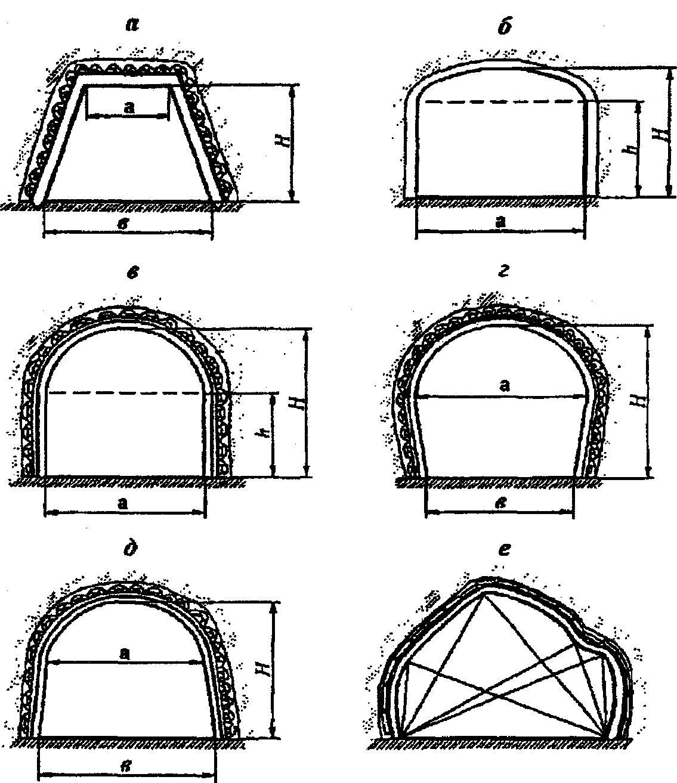 инструкция о порядке ликвидации консервации скважин и оборудования их устьев и стволов