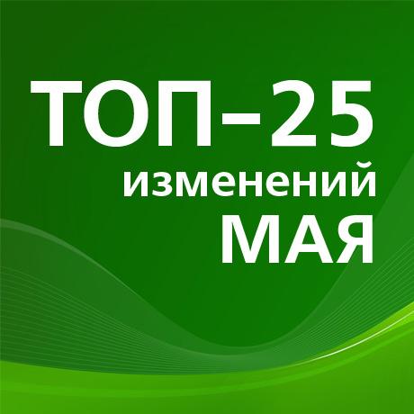 Что изменится в России с 1 мая: продолжительные майские выходные, оптимизация порядка получения госуслуг, формы документов для назначения пособий по