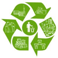 Самостоятельная утилизация отходов от использования товаров и упаковки: проблемы и пути решения от представителей бизнеса