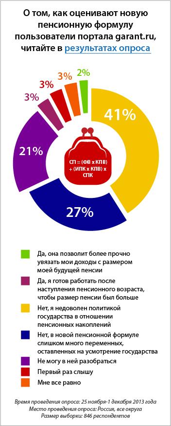 Только 5% респондентов одобряют новую пенсионную формулу