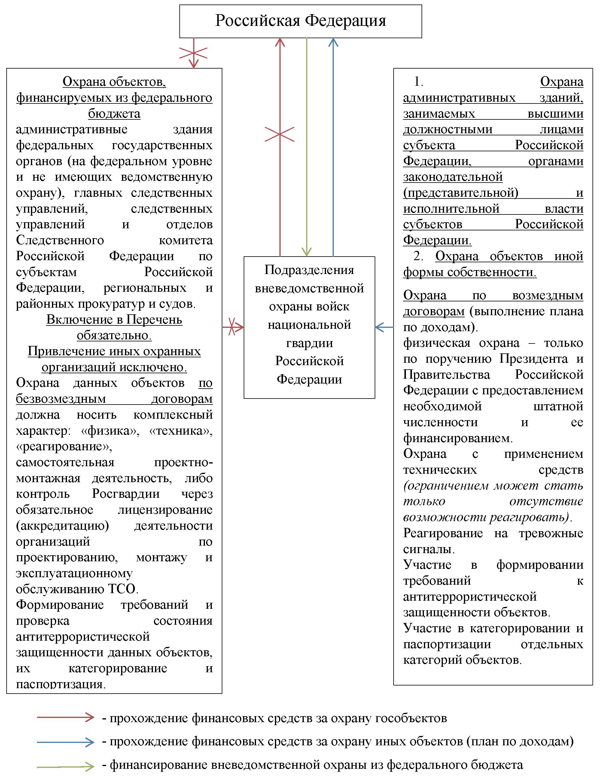 Центр банк россии официальный сайт как написать жалобу
