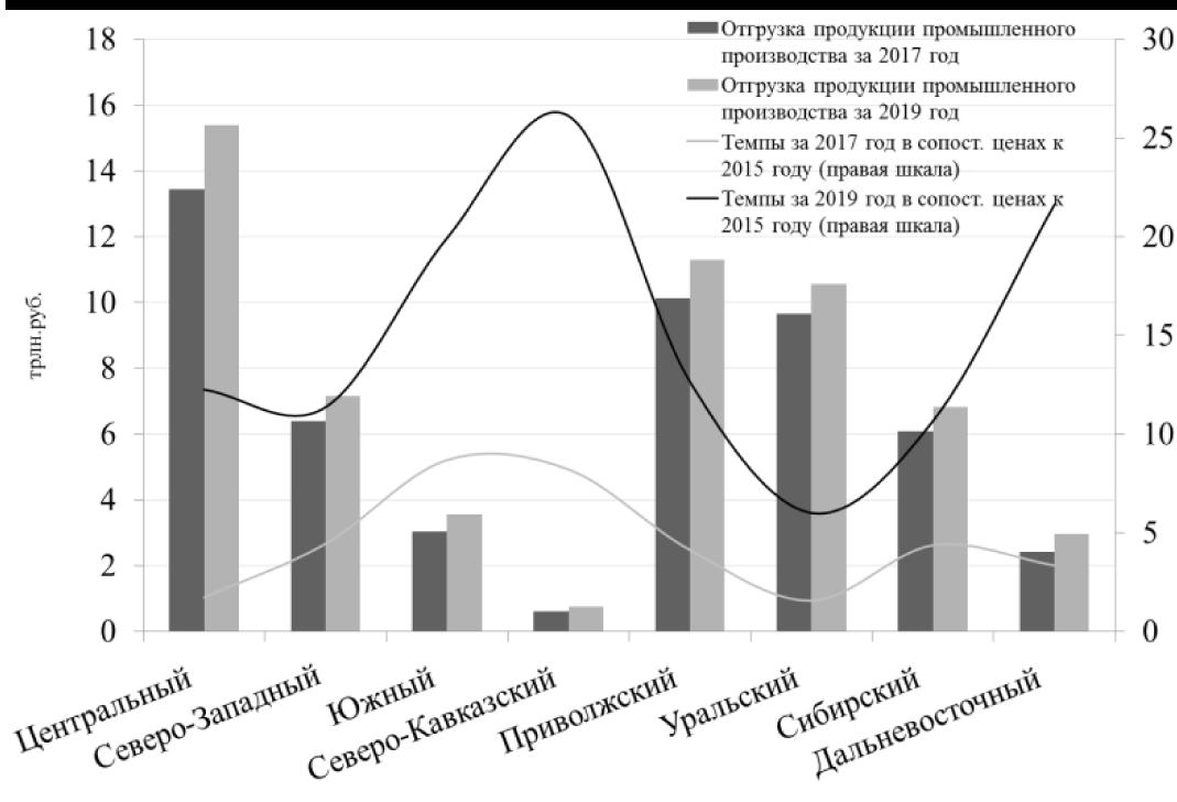 Прогнозирование тенденции алкоголизма на территории магаданской области лекции о вреде курения и алкоголизма