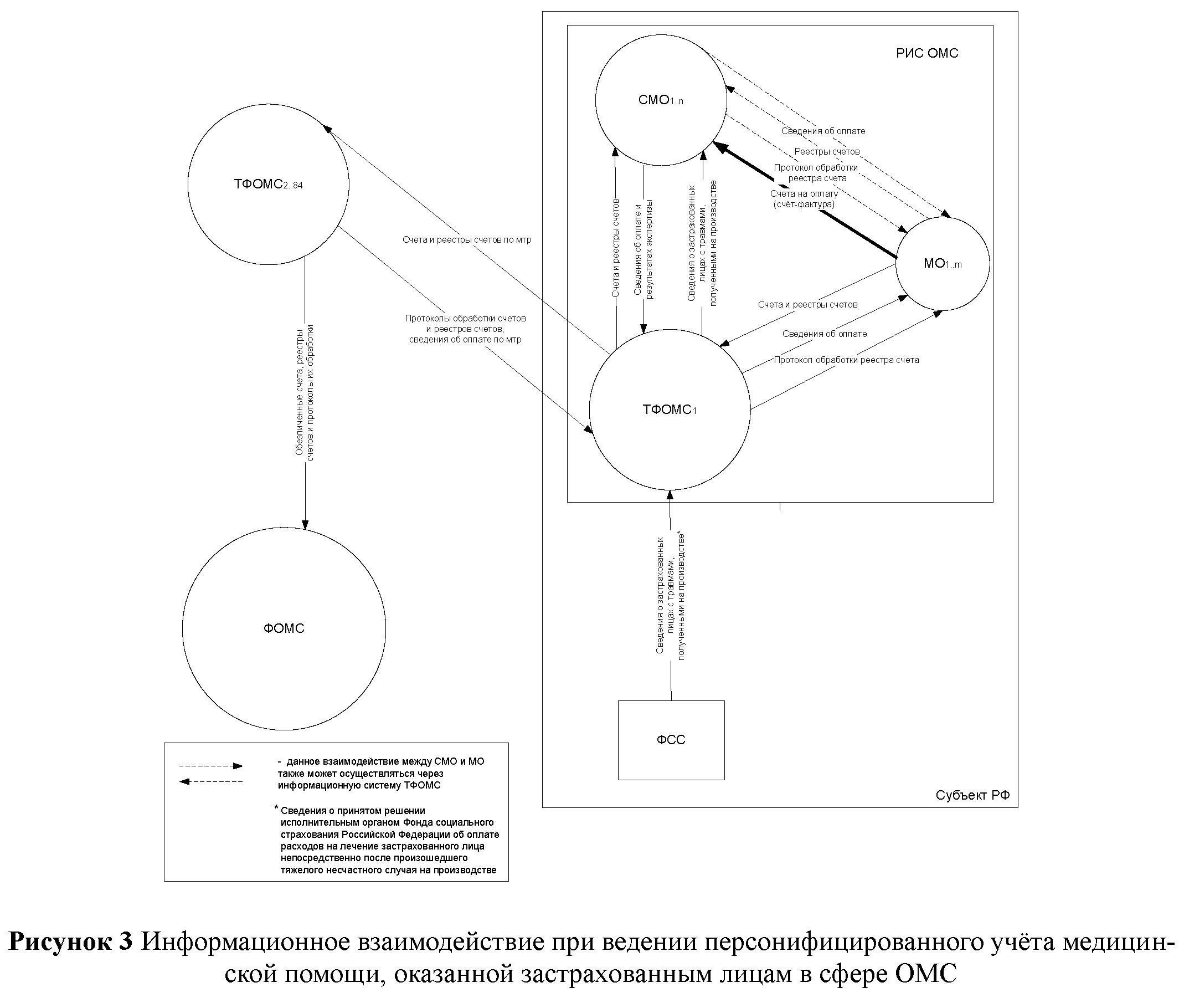 постановление об уточнении анкетных данных образец