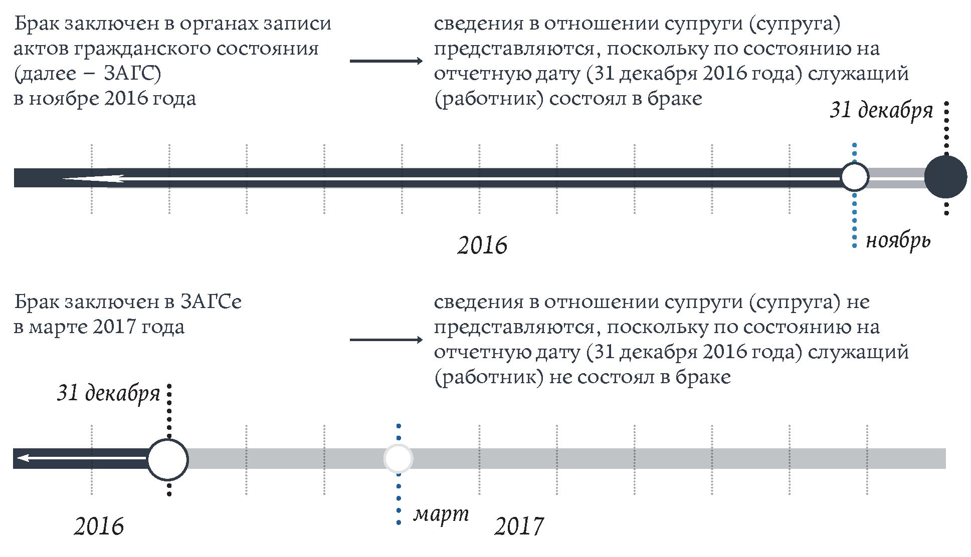 справка 2 ндфл бланк по новым правилам 2013-2014