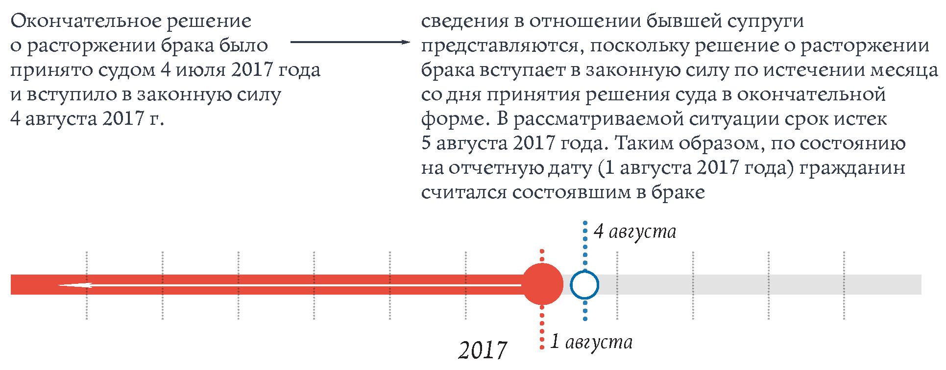 Образец сопроводительного письма к договору на подпись отправленного по почте