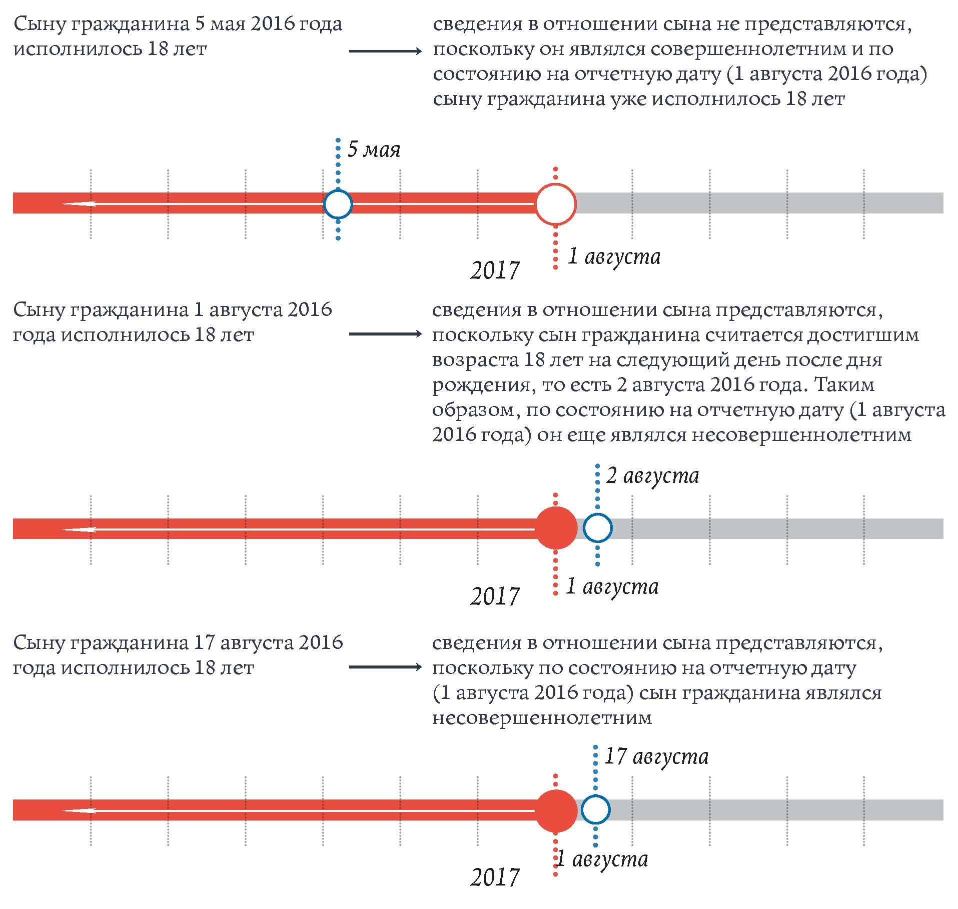 Займы на карту с плохой кредитной историей в Кемерово - 49