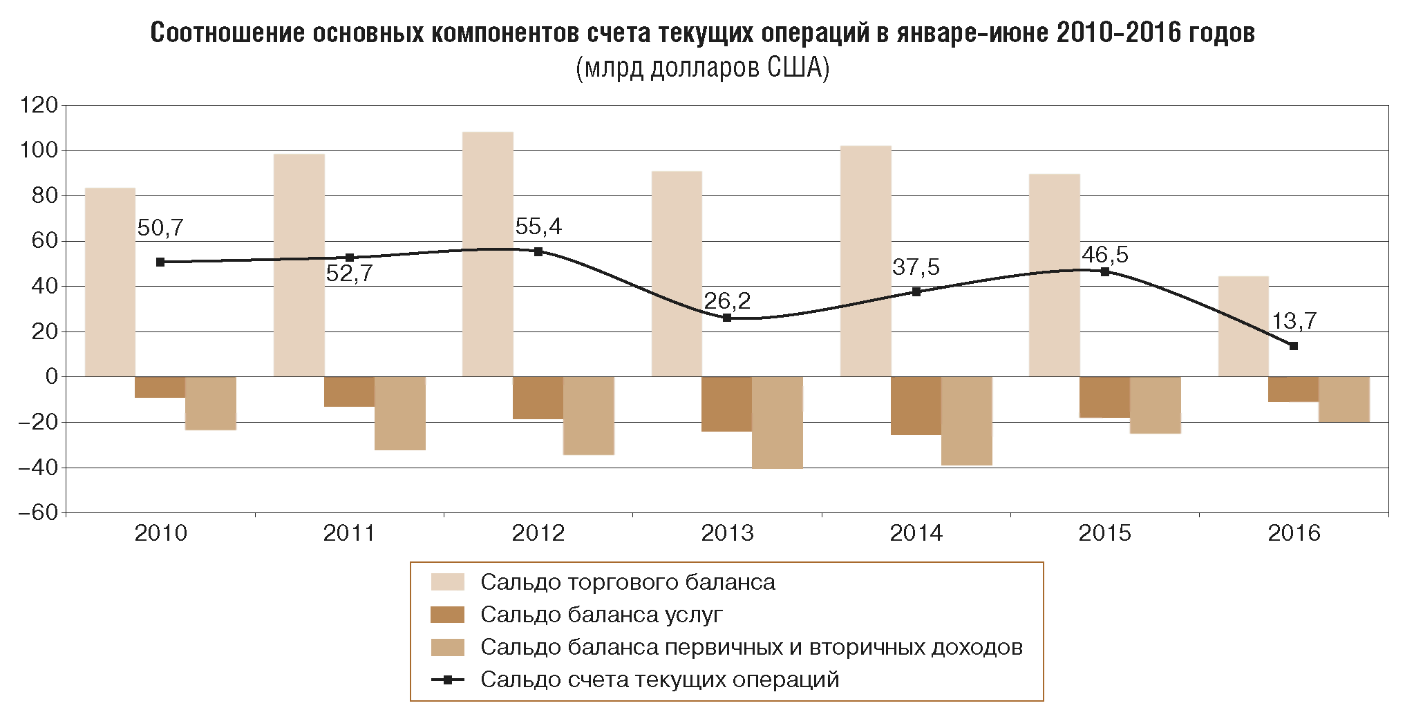альфа-банк потребительский кредит процентная ставка для физических лиц