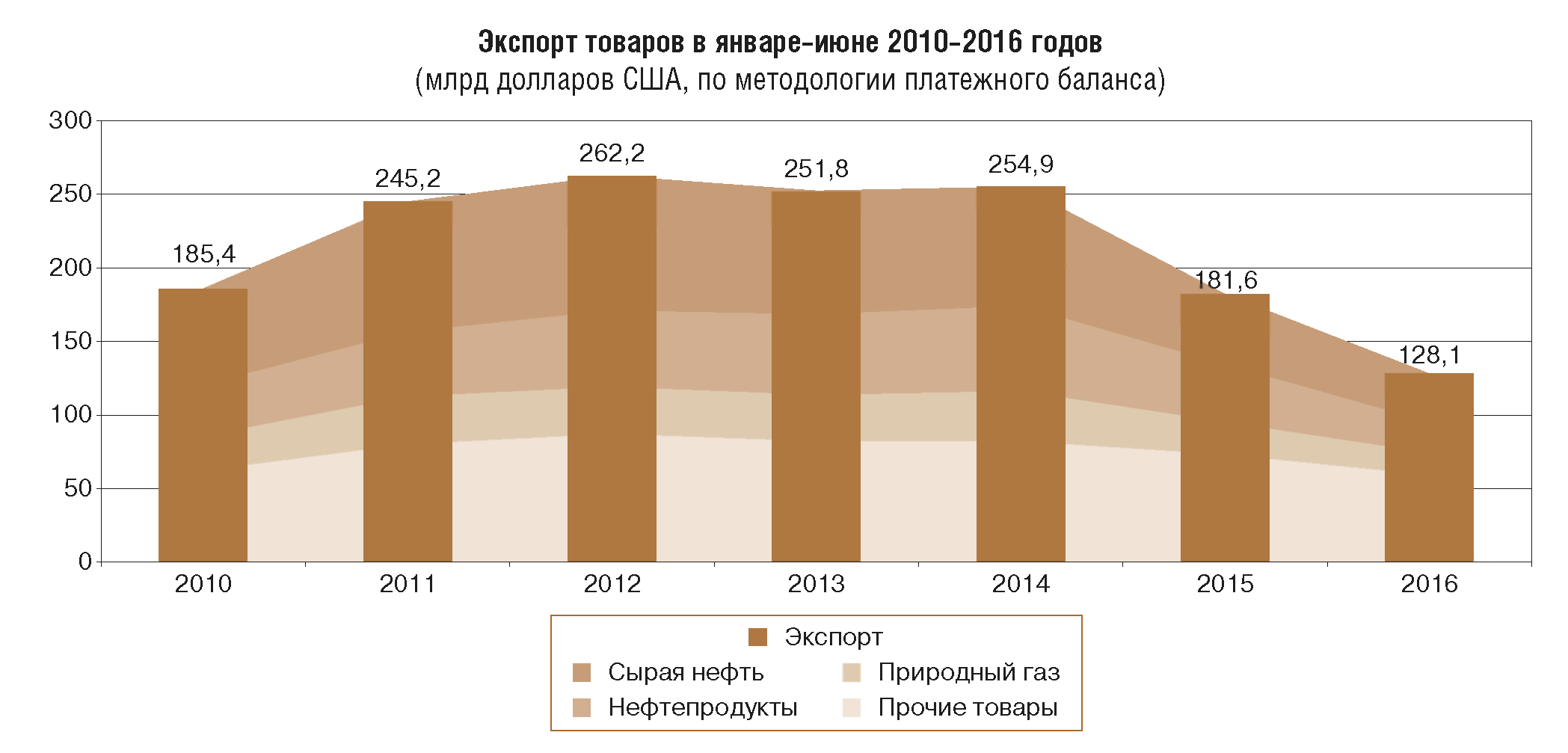 внешняя задолженность россии 2013 презентация