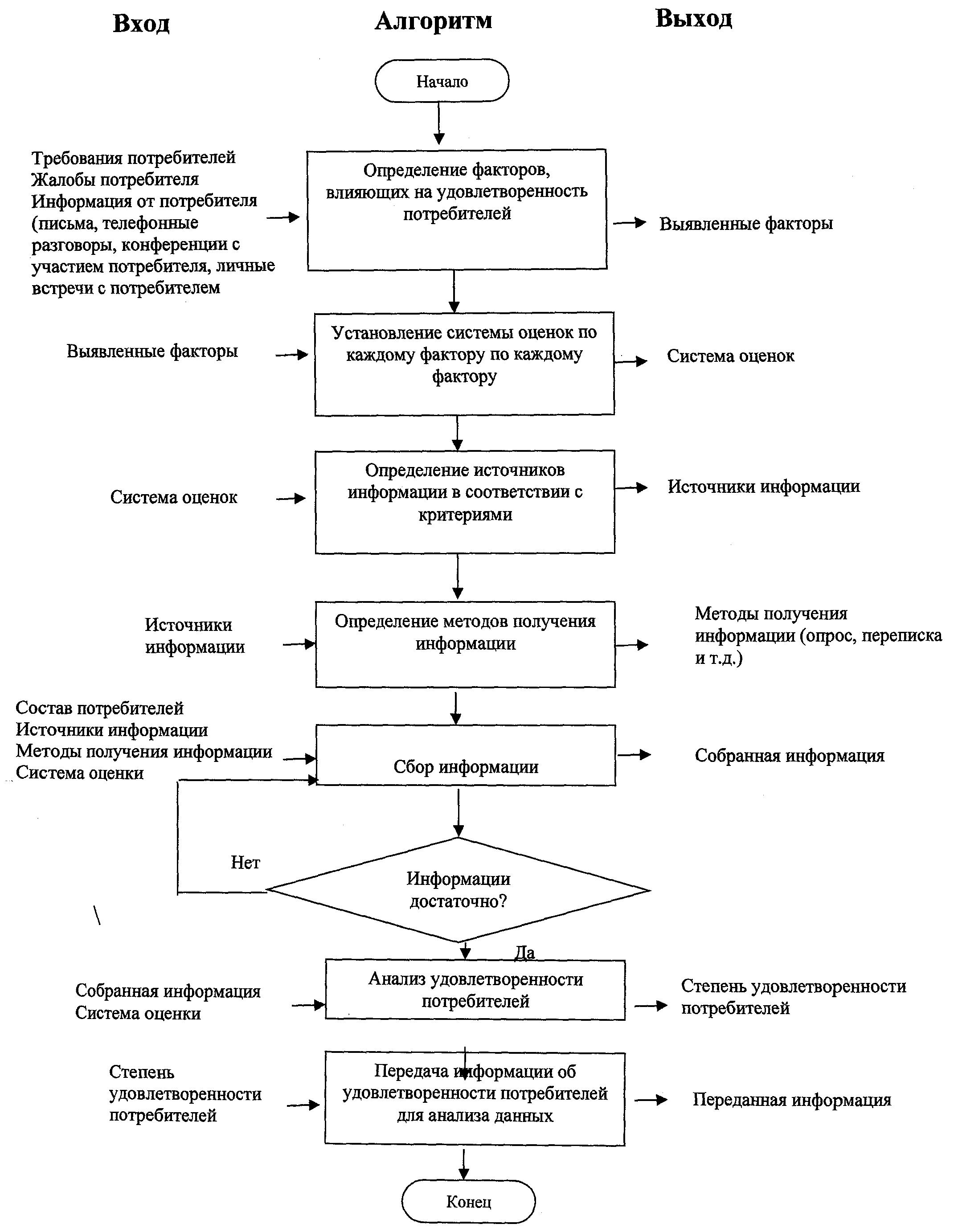 должностная инструкция зам.главного редактора по финансово-хозяйственной деятельности