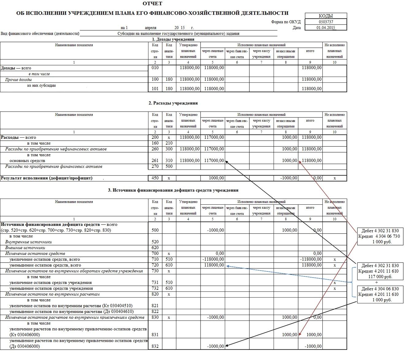 Бухгалтерский учет страховых организациях план счетов 13 фотография