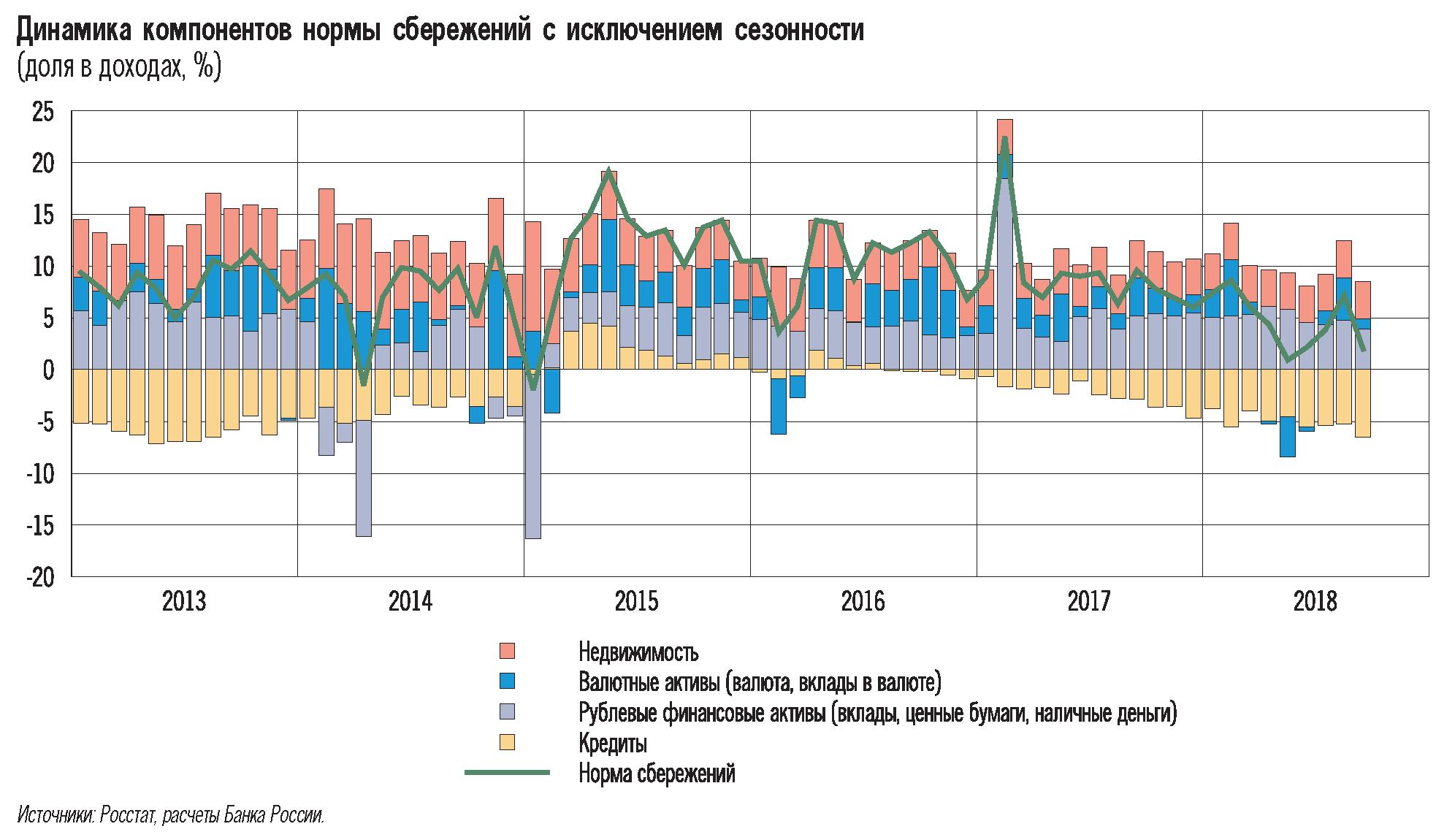 разработка денежно кредитной политики банком россии