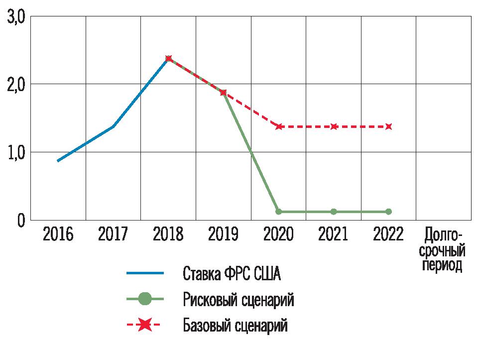 потребительском кредите займе 24.06 2020