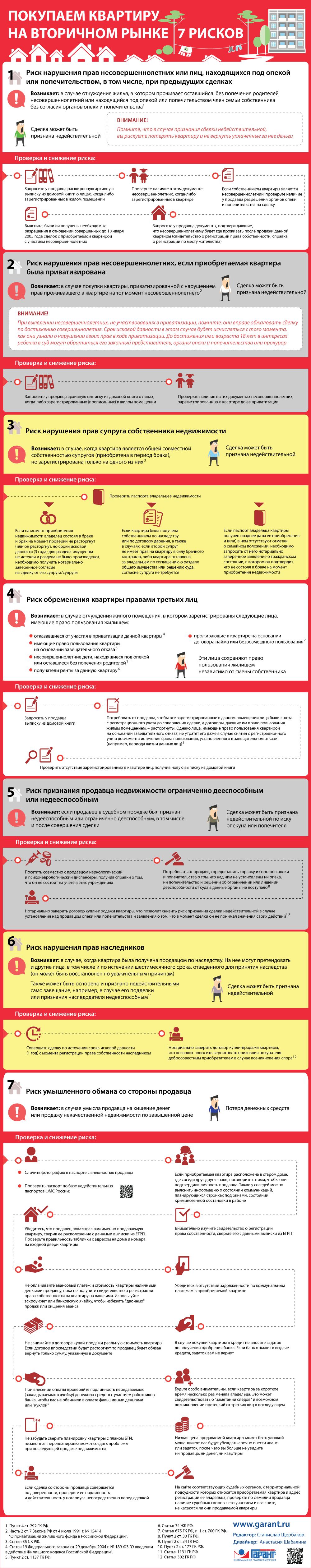 Изображение - Риски при покупке квартиры на вторичном рынке pokupaem-kvartiru-na-vtorichnom-rinke_7-riskov