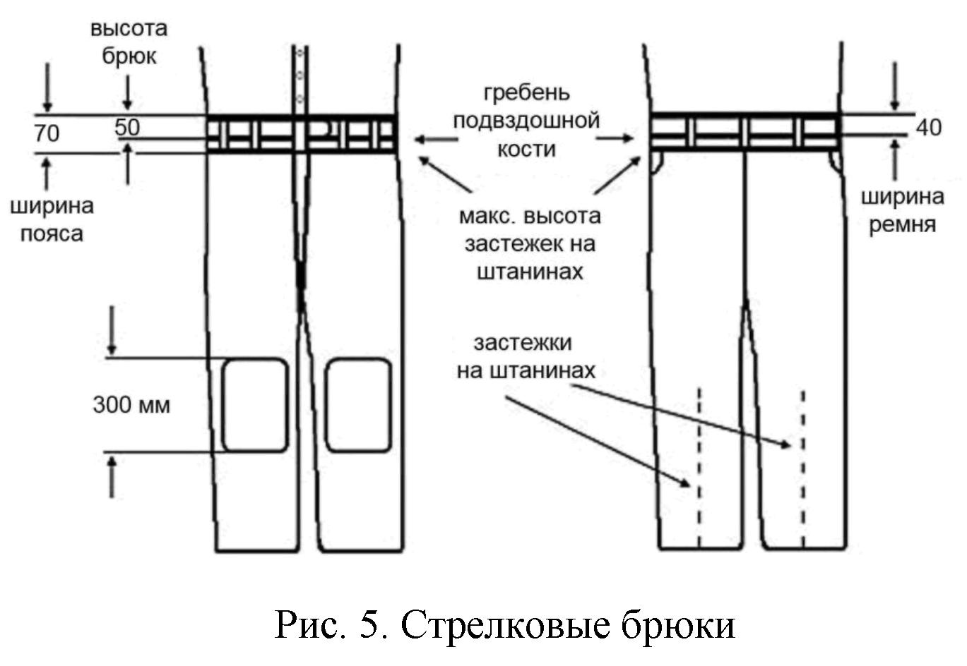 Верхний край стрелковых брюк (Рис. 5) должен быть не выше чем в 50 мм над  гребнем подвздошной кости. 2484d1612fd