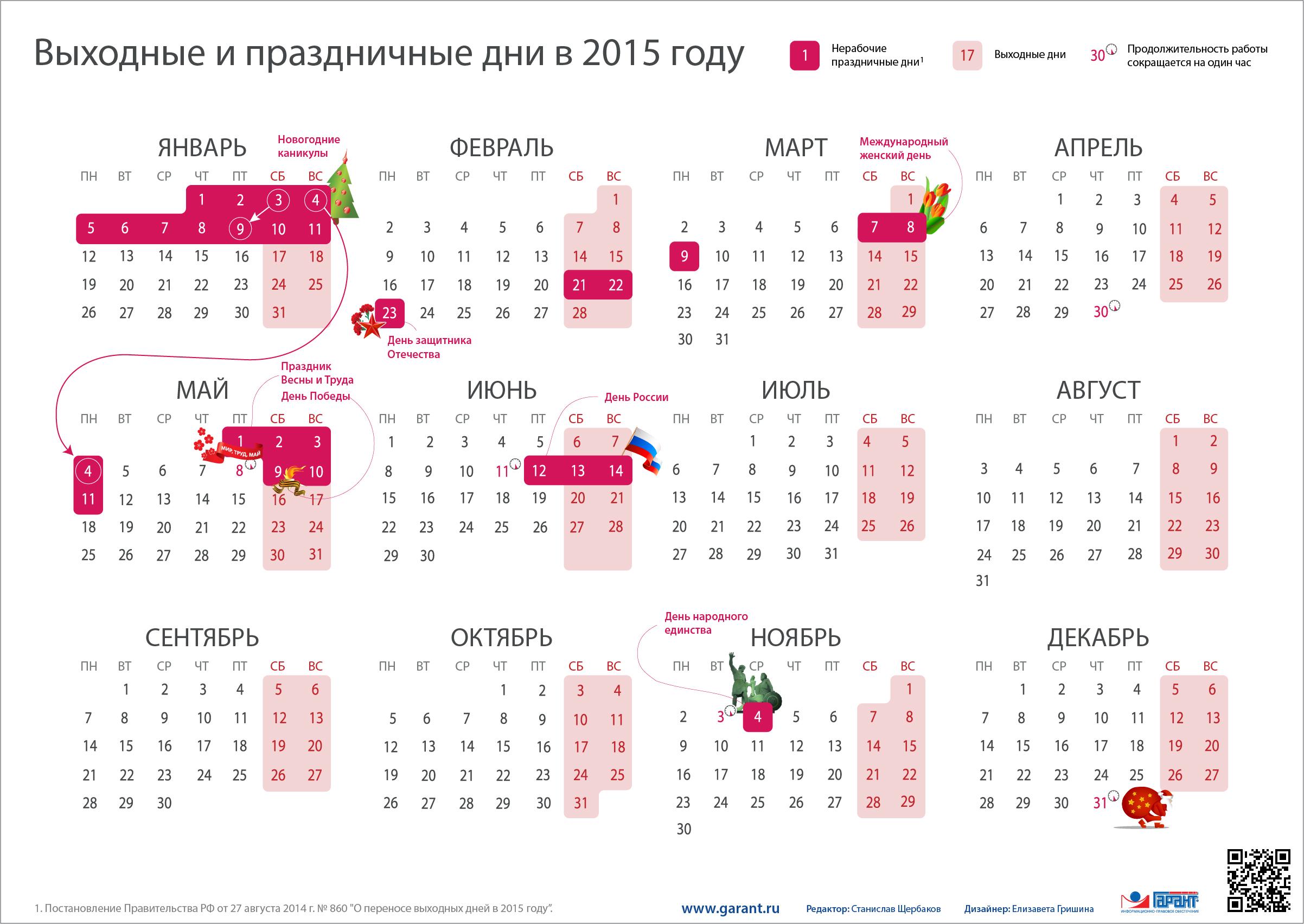 Работа по сборке календарей