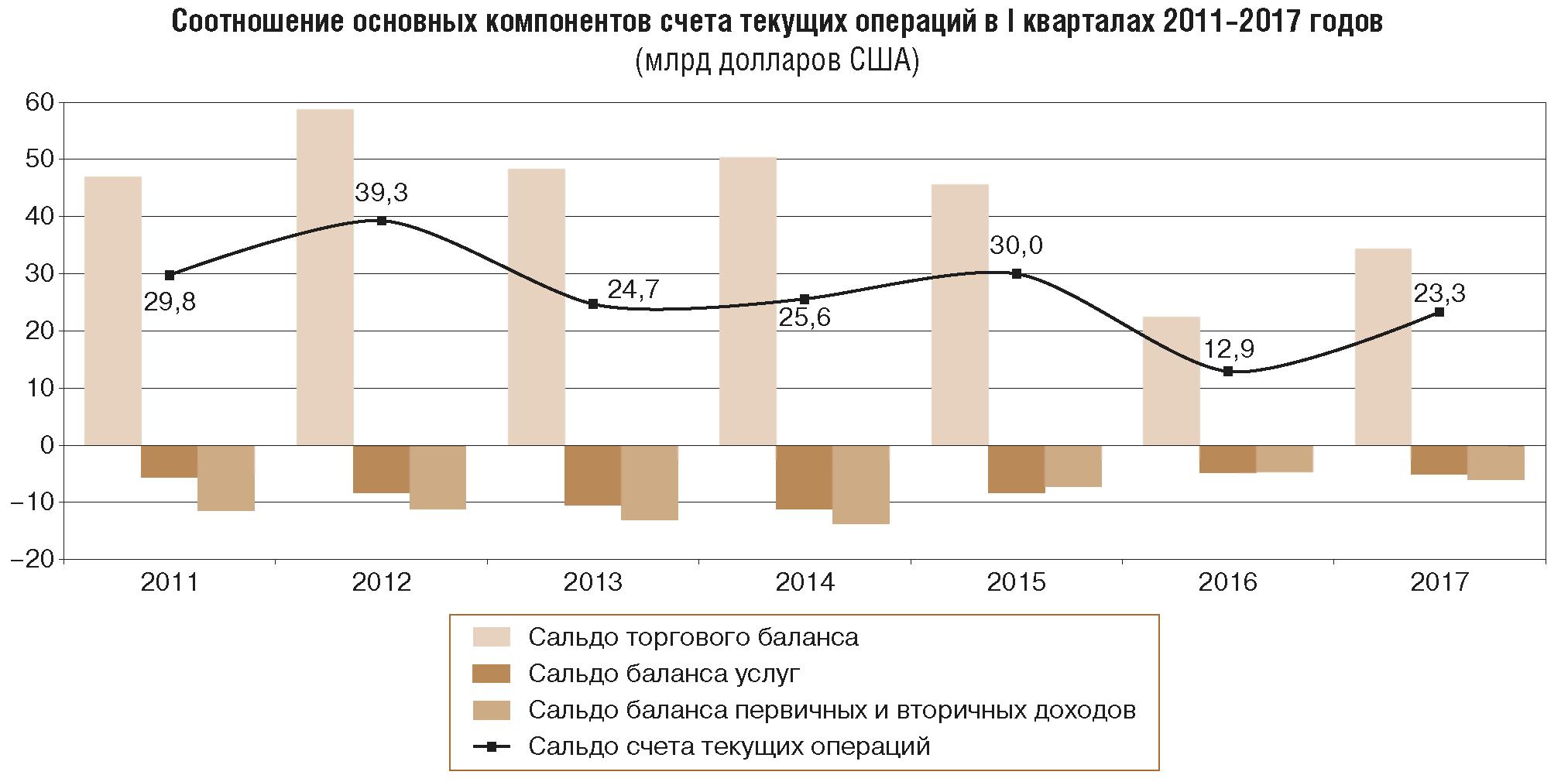 Взять кредит онлайн на карту с плохой кредитной историей украина vam-groshi.com.ua