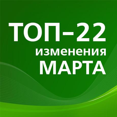 Что изменится в России с 1 марта: дополнительные гарантии защиты персональных данных, новый дорожный знак Фотовидеофиксация, актуализированные формы