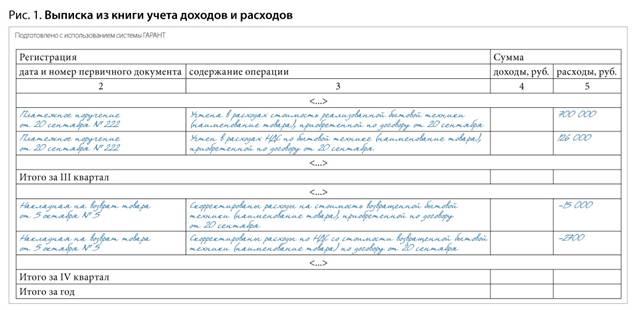 договор о реализации продукции образец