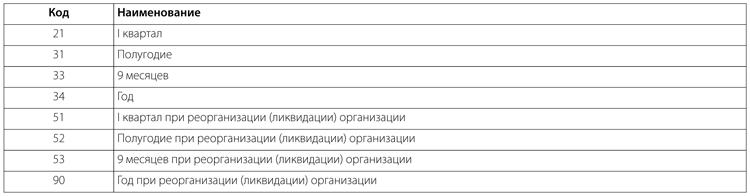 6 ндфл с 2016 года инструкция по заполнению гарант - фото 5