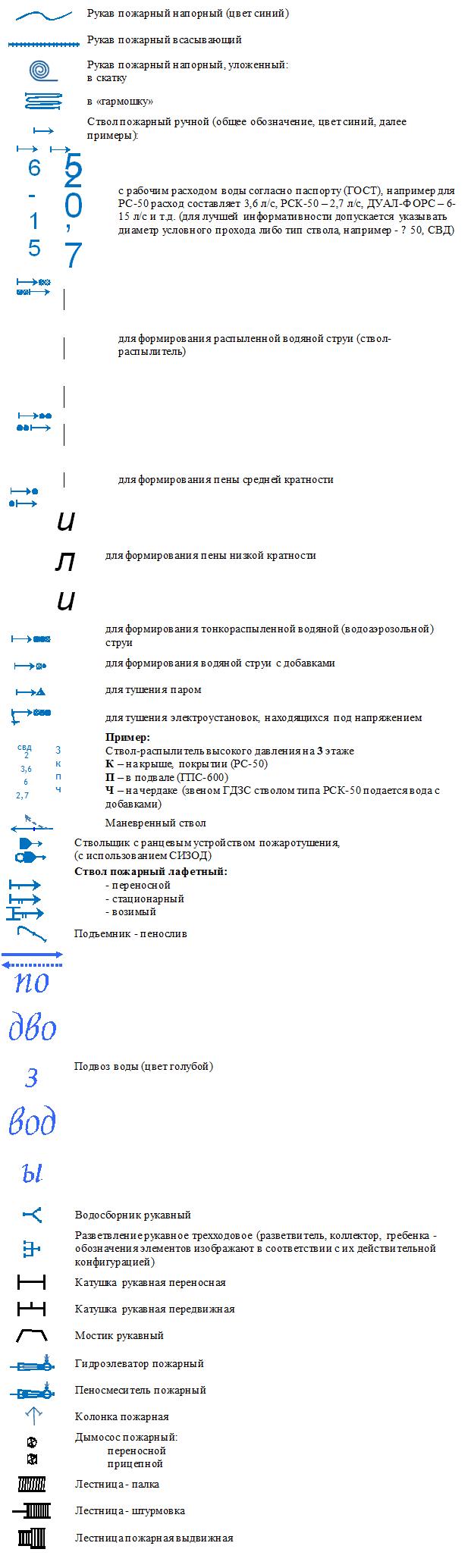Условные обозначения схемы образовательного учреждения