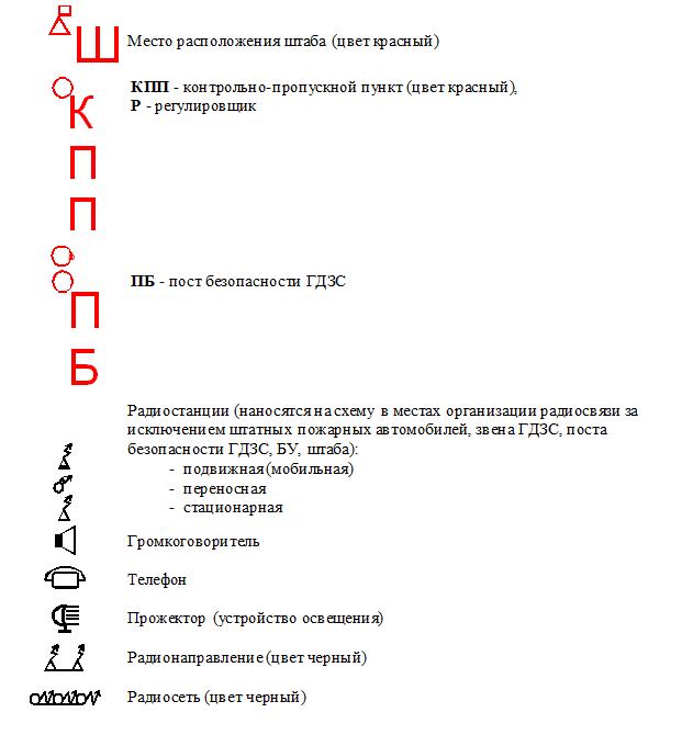 методический план основные понятия и задачи гдзс