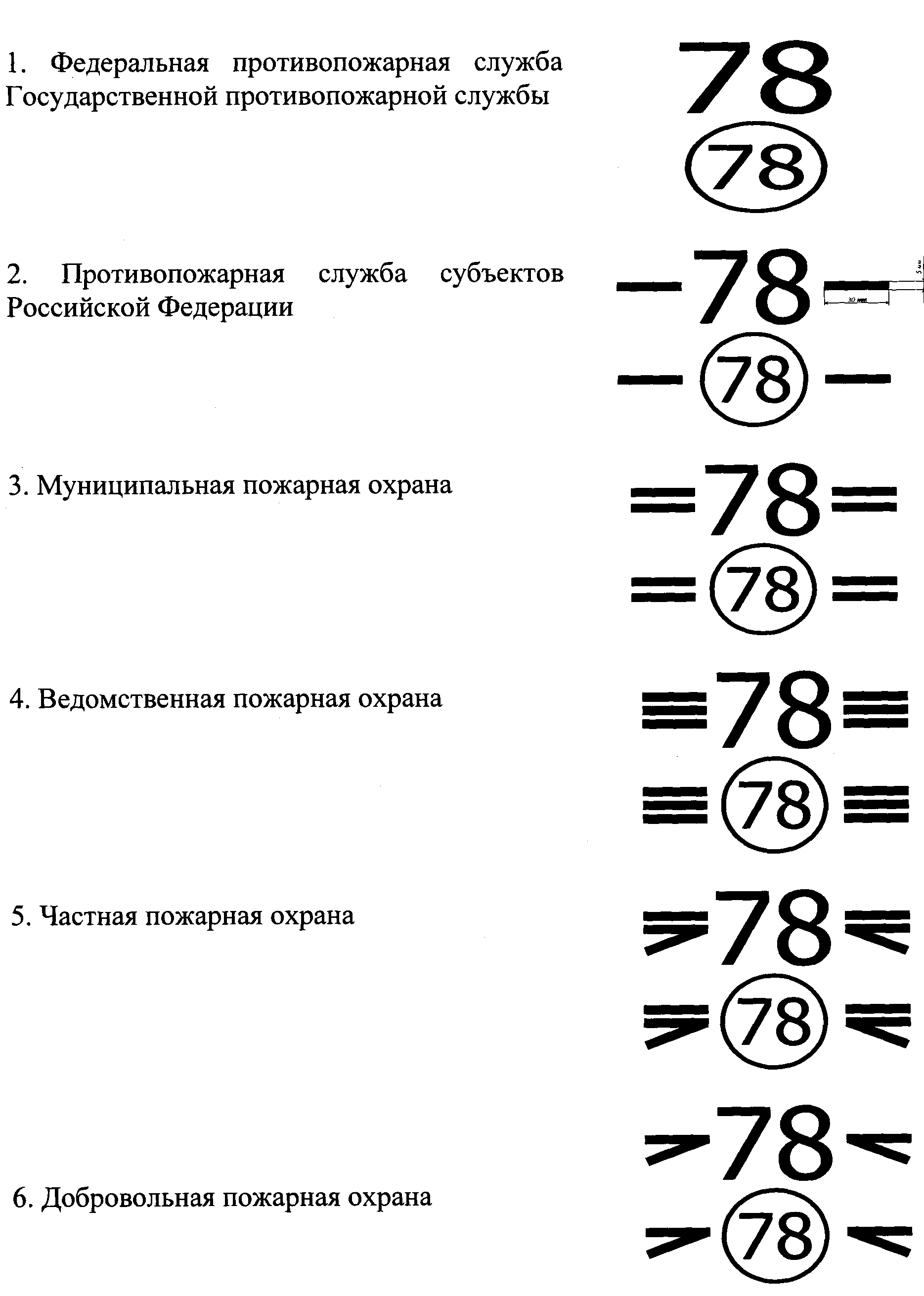 приказ 204 мчс россии по гдзс