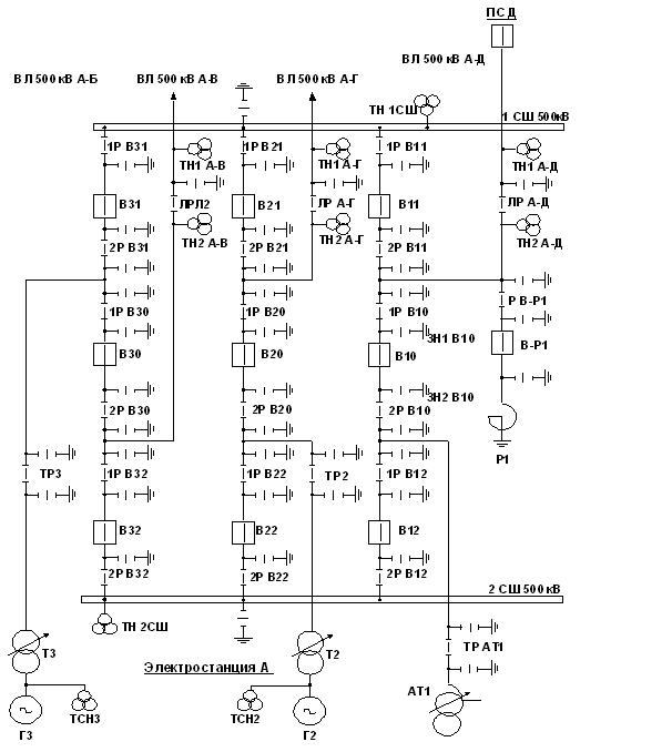 Подойдет ли эцп физлица для сдачи электронной отчетности ип