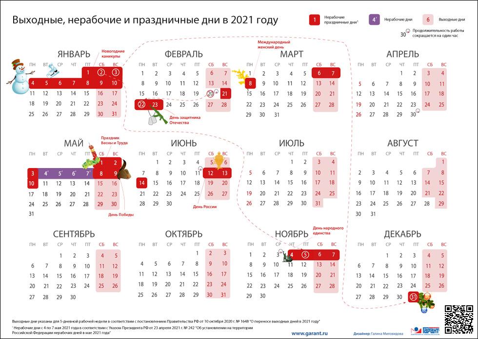 Как россияне будут работать и отдыхать в 2021 году: календарь рабочих и выходных дней