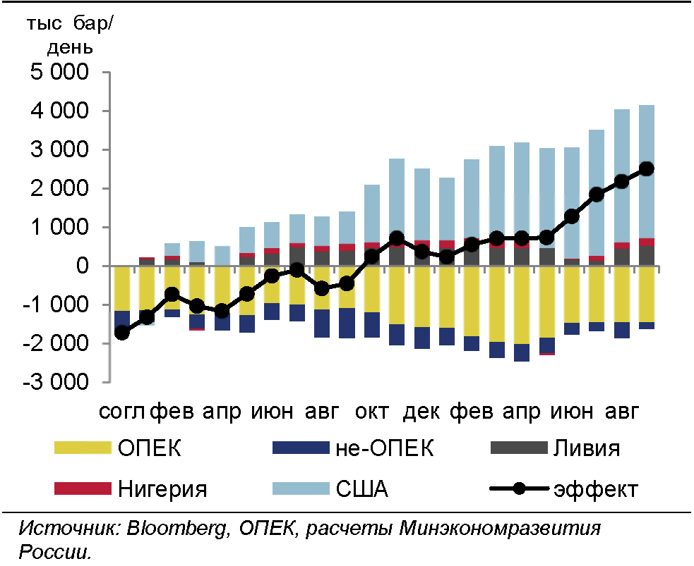 ca12d5e3dcb3 Ухудшение ожиданий участников рынка относительно роста мировой экономики  также оказывало негативное влияние на цены других сырьевых товаров.