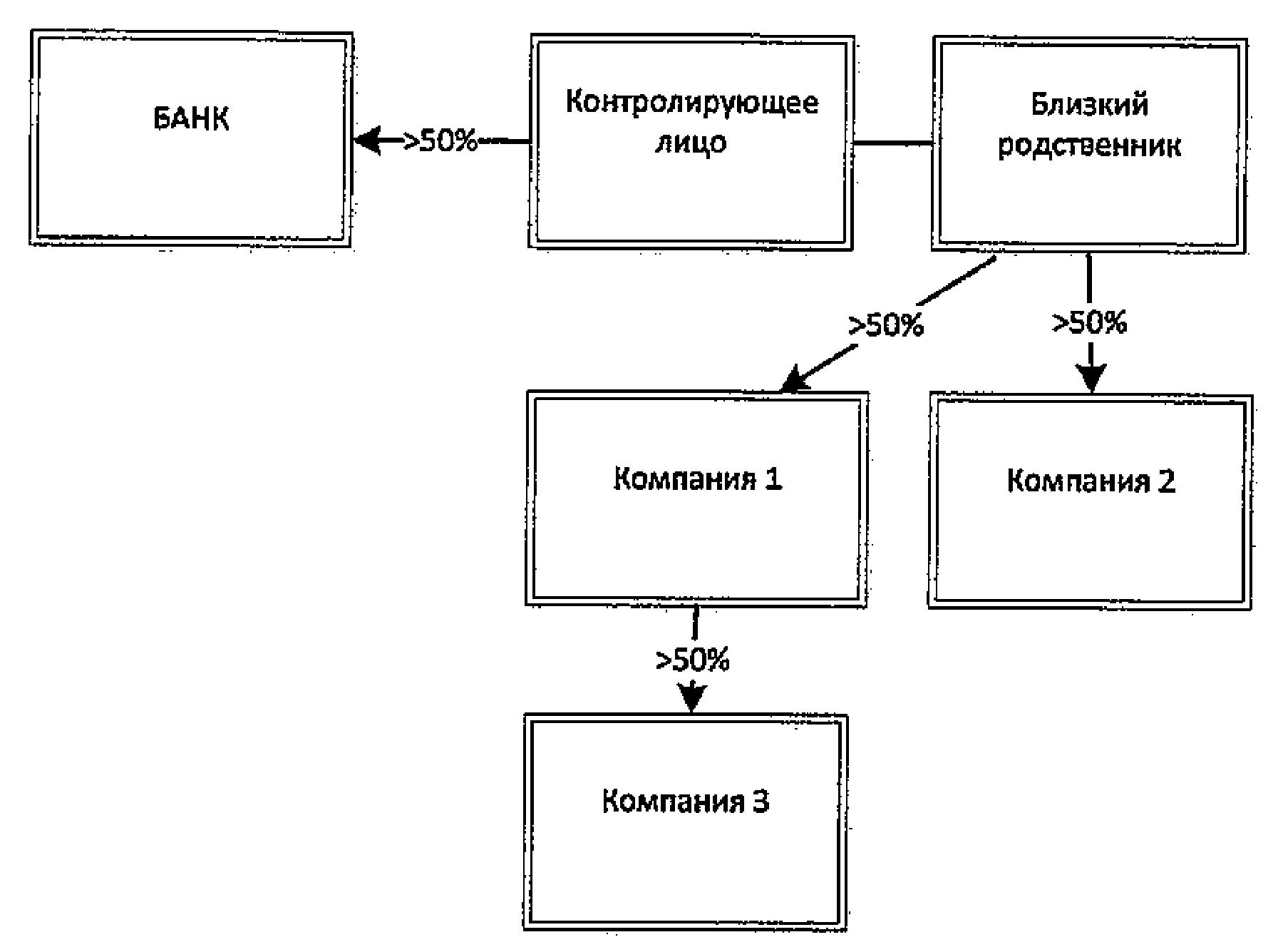 Инструкция банка россии центрального банка