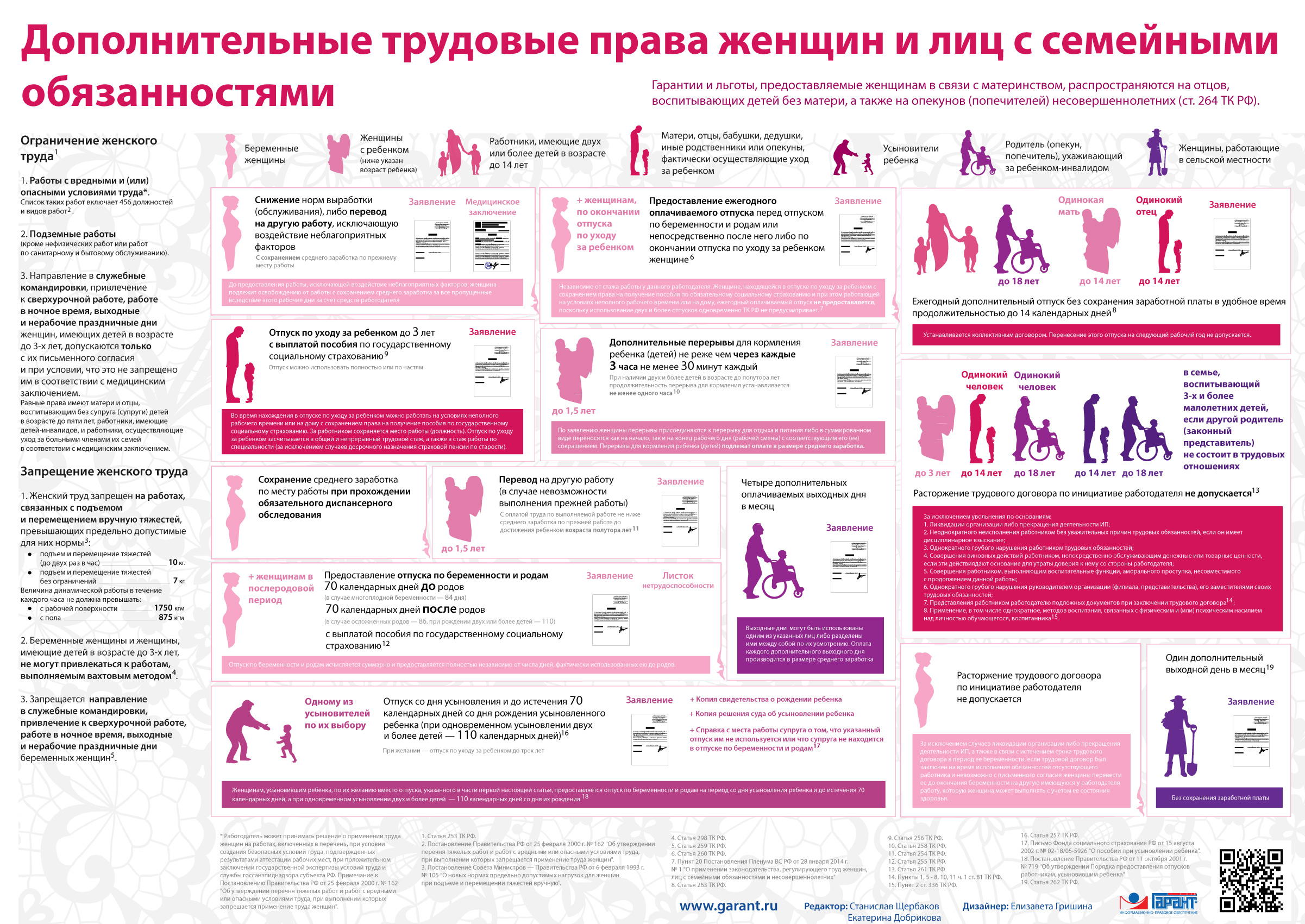 Права и обязанности беременной женщины на работе 2017 59