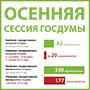 Осенняя сессия Госдумы 2013: итоги