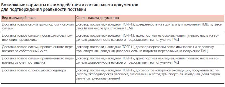 Образец акта выполненных работ с иностранной компанией